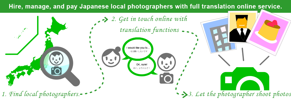 Hire, manage, and pay Japanese local photographers with full translation online service.