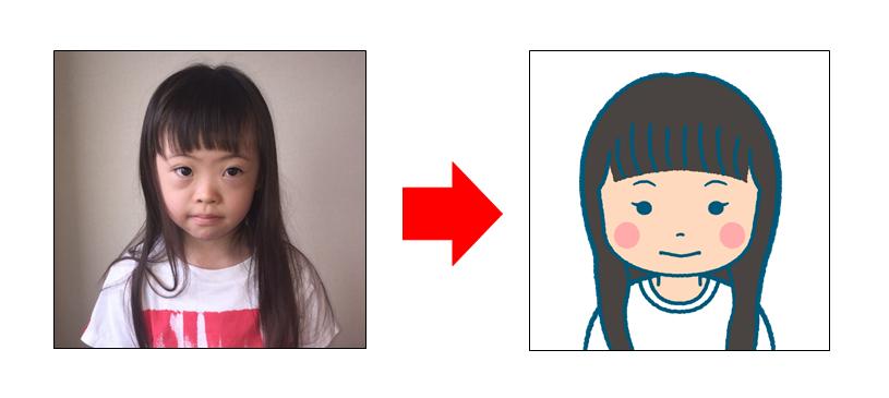 写真から似顔絵へ